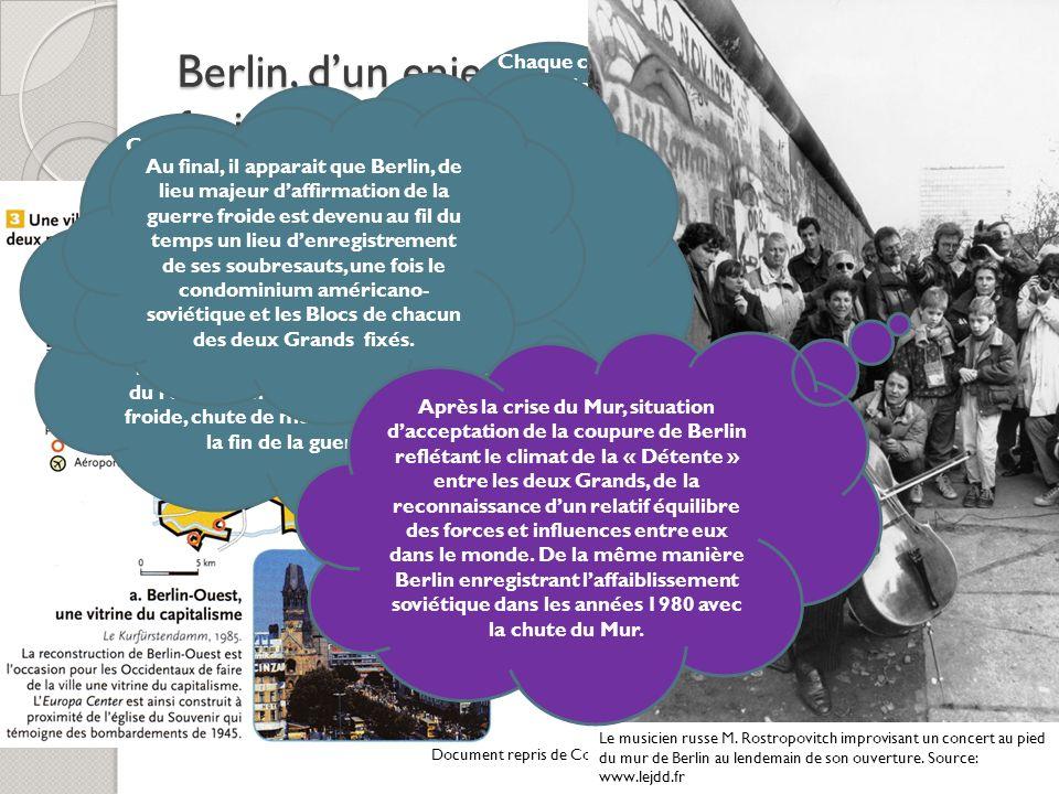 Berlin, dun enjeu à un symbole de la guerre froide Document repris de Colon D.: Histoire 1 re L/ES/S, Belin 2011 Chaque côté de la ville est caractéri