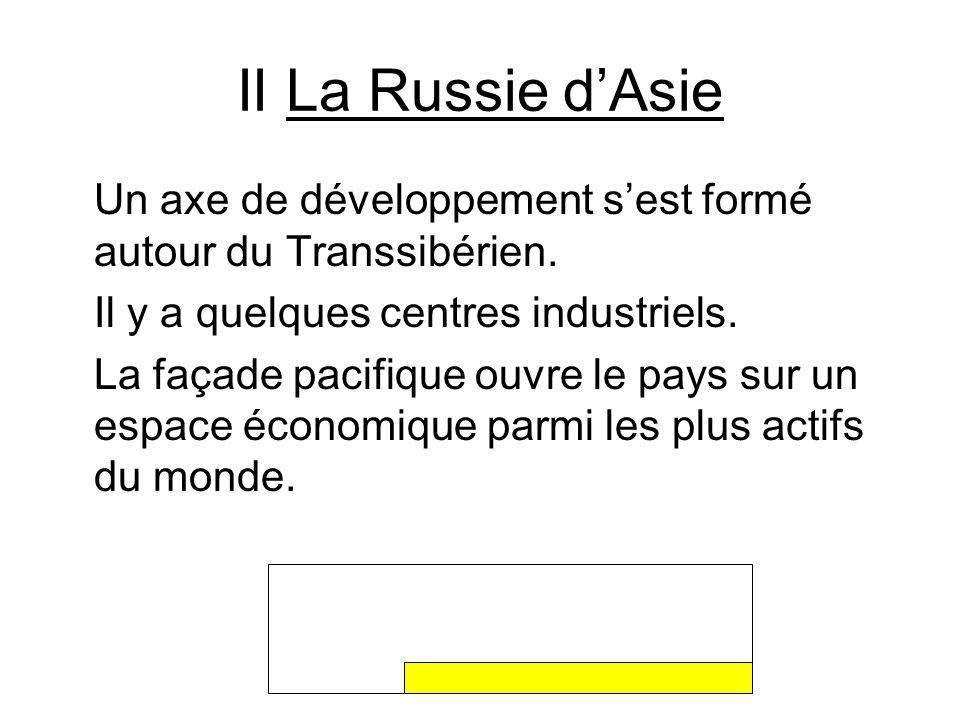 II La Russie dAsie Un axe de développement sest formé autour du Transsibérien. Il y a quelques centres industriels. La façade pacifique ouvre le pays