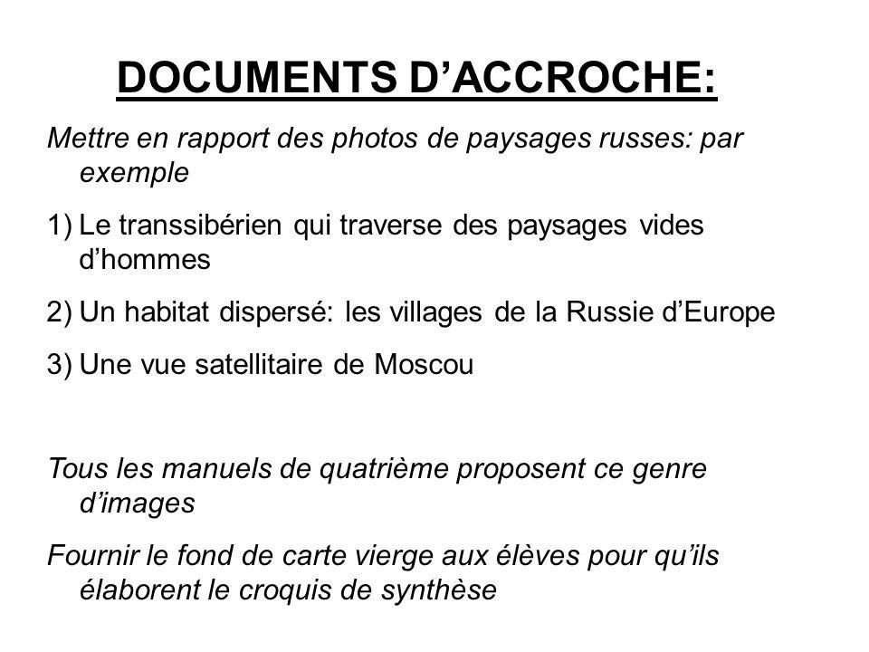 DOCUMENTS DACCROCHE: Mettre en rapport des photos de paysages russes: par exemple 1)Le transsibérien qui traverse des paysages vides dhommes 2)Un habi