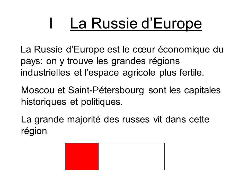 I La Russie dEurope La Russie dEurope est le cœur économique du pays: on y trouve les grandes régions industrielles et lespace agricole plus fertile.