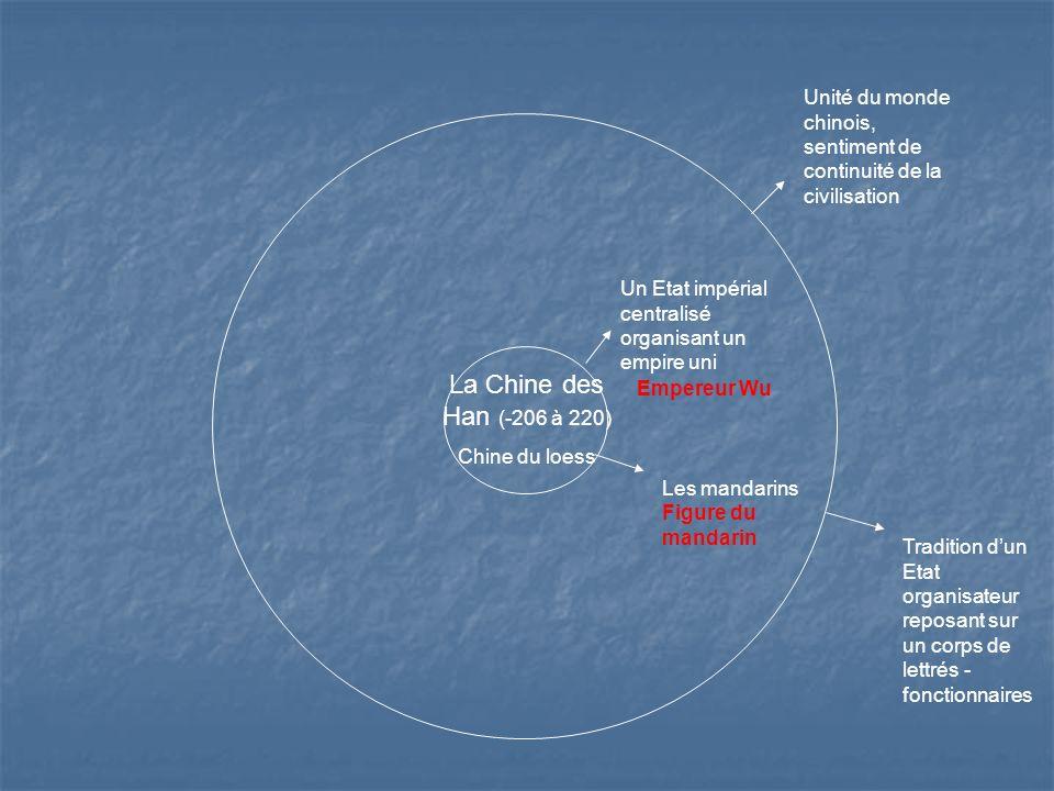 La Chine des Han (-206 à 220) Chine du loess Un Etat impérial centralisé organisant un empire uni Unité du monde chinois, sentiment de continuité de la civilisation Empereur Wu Les mandarins Tradition dun Etat organisateur reposant sur un corps de lettrés - fonctionnaires Figure du mandarin 3 enseignements, 1 enseignement Permanence dune morale publique et privée, et de croyances Confucius ou son œuvre (551-479)