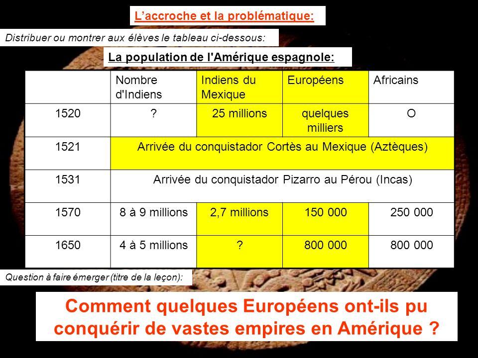 Laccroche et la problématique: Distribuer ou montrer aux élèves le tableau ci-dessous: La population de l'Amérique espagnole: Nombre d'Indiens Indiens