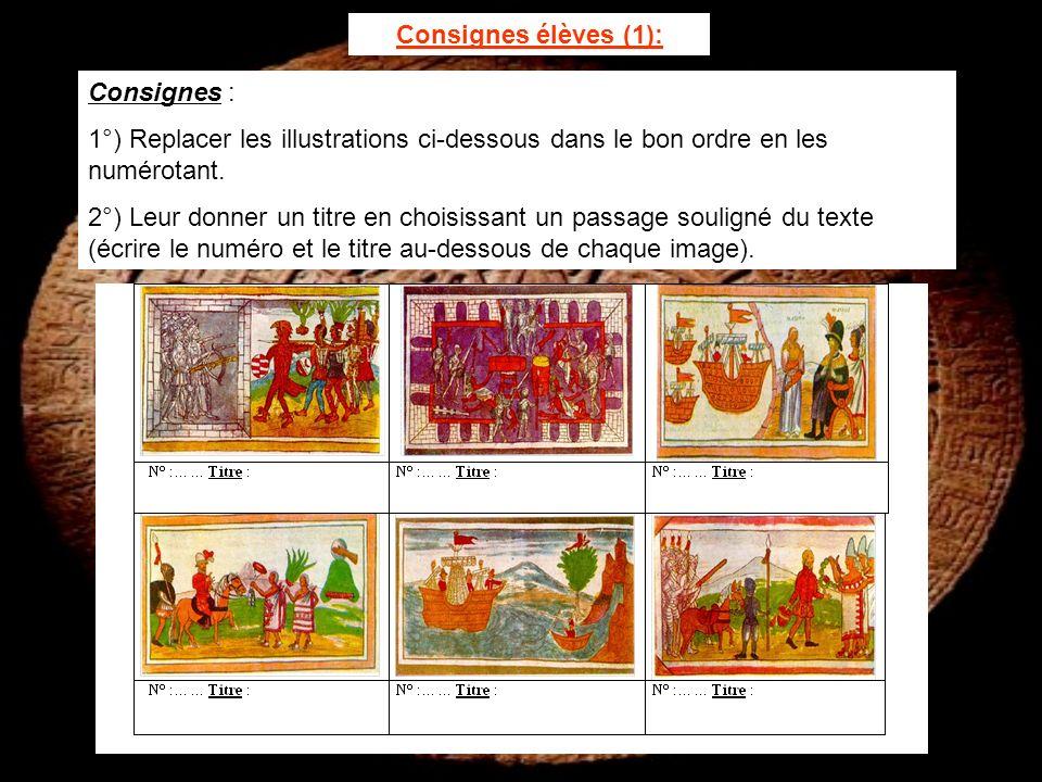 Consignes élèves (1): Consignes : 1°) Replacer les illustrations ci-dessous dans le bon ordre en les numérotant. 2°) Leur donner un titre en choisissa