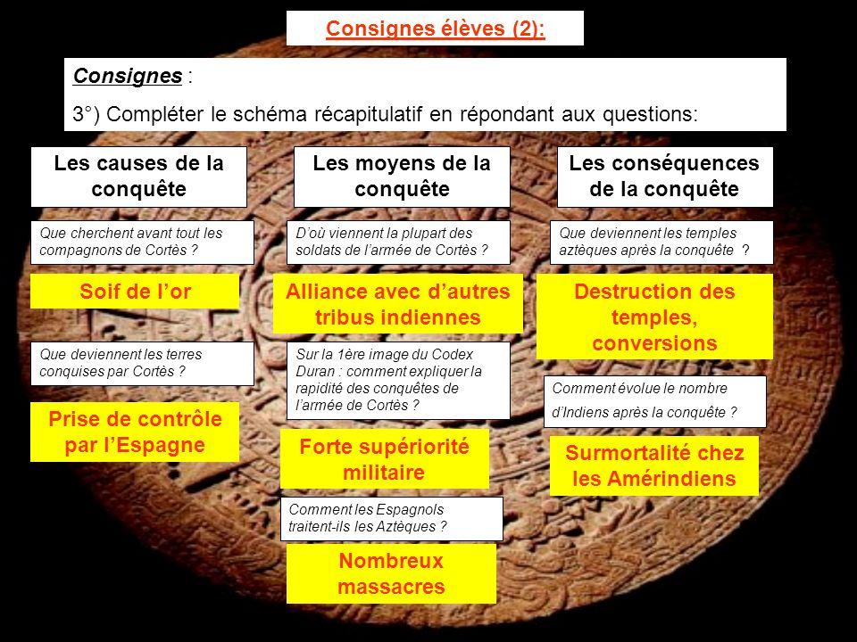 Consignes élèves (2): Consignes : 3°) Compléter le schéma récapitulatif en répondant aux questions: Les causes de la conquête Les moyens de la conquêt