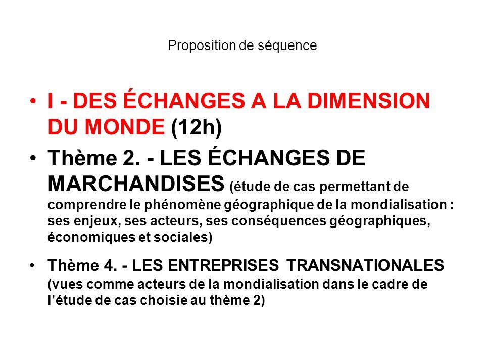 Sources utilisées Laurent Carroué, « La mondialisation en débat », La documentation photographique n°8037, 2004.
