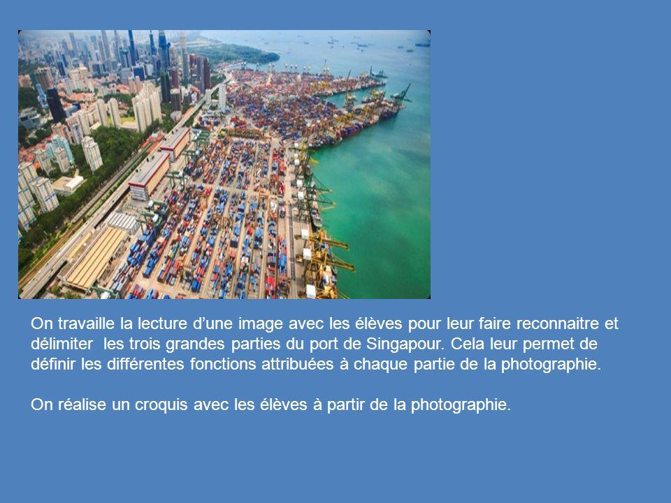 On travaille la lecture dune image avec les élèves pour leur faire reconnaitre et délimiter les trois grandes parties du port de Singapour. Cela leur