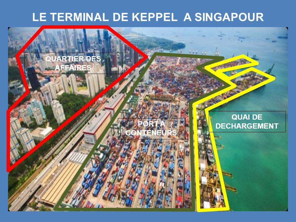 LE TERMINAL DE KEPPEL A SINGAPOUR PORT A CONTENEURS QUAI DE DECHARGEMENT QUARTIER DES AFFAIRES