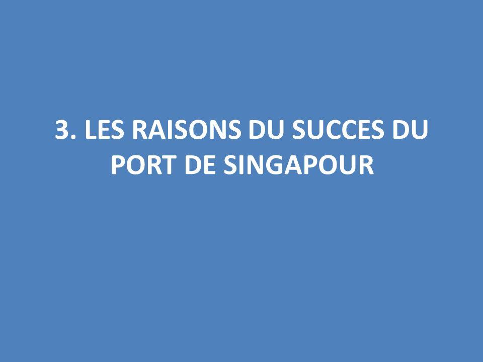 3. LES RAISONS DU SUCCES DU PORT DE SINGAPOUR