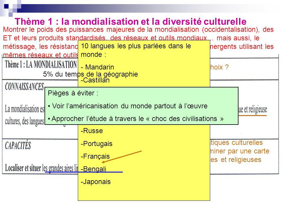 Thème 1 : la mondialisation et la diversité culturelle La problématique Montrer le poids des puissances majeures de la mondialisation (occidentalisati