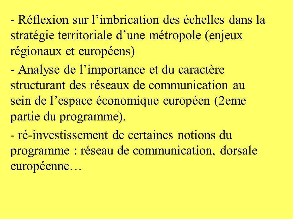 - Réflexion sur limbrication des échelles dans la stratégie territoriale dune métropole (enjeux régionaux et européens) - Analyse de limportance et du