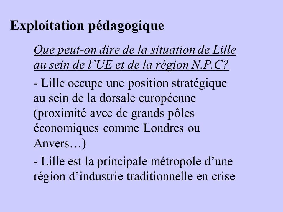 Exploitation pédagogique Que peut-on dire de la situation de Lille au sein de lUE et de la région N.P.C? - Lille occupe une position stratégique au se