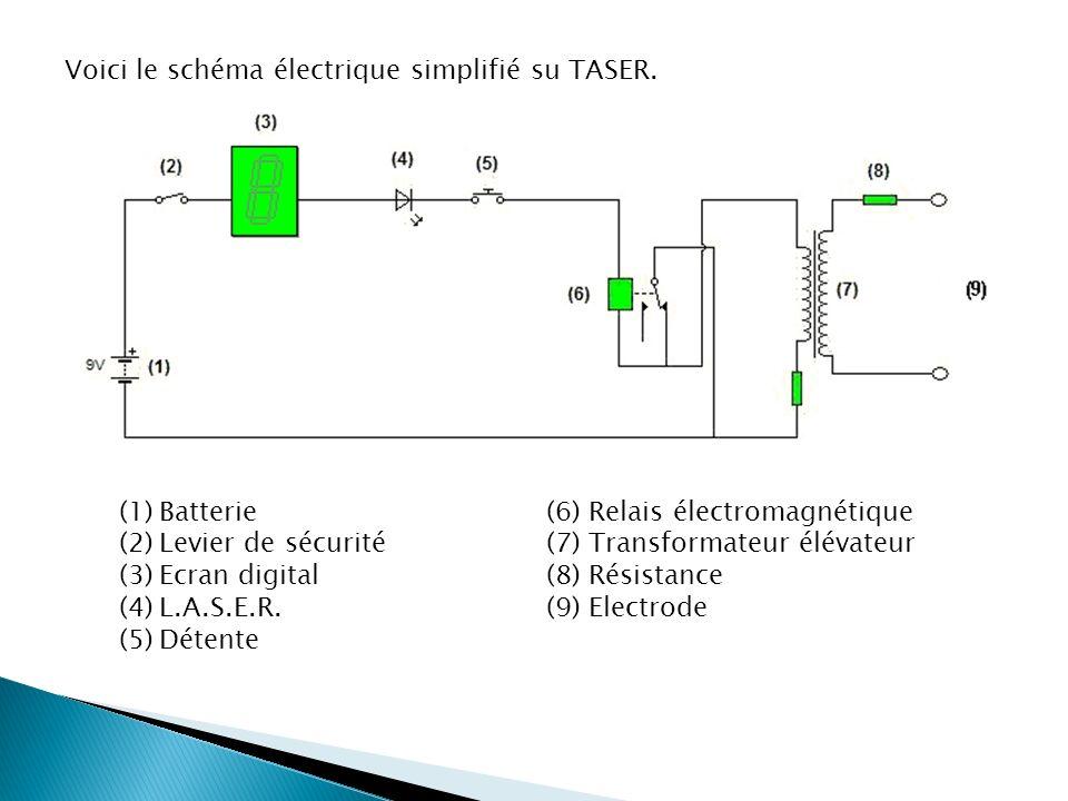 Voici le schéma électrique simplifié su TASER. (1)Batterie(6) Relais électromagnétique (2)Levier de sécurité(7) Transformateur élévateur (3)Ecran digi