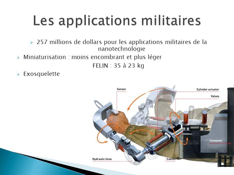 257 millions de dollars pour les applications militaires de la nanotechnologie Miniaturisation : moins encombrant et plus léger FELIN : 35 à 23 kg Exo