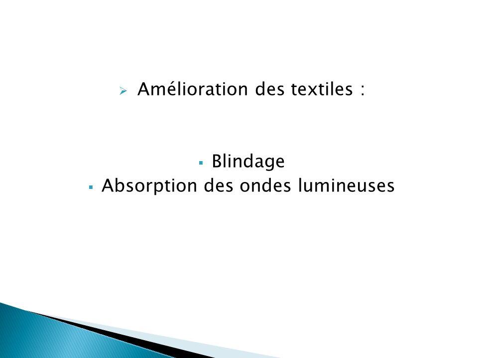 Amélioration des textiles : Blindage Absorption des ondes lumineuses