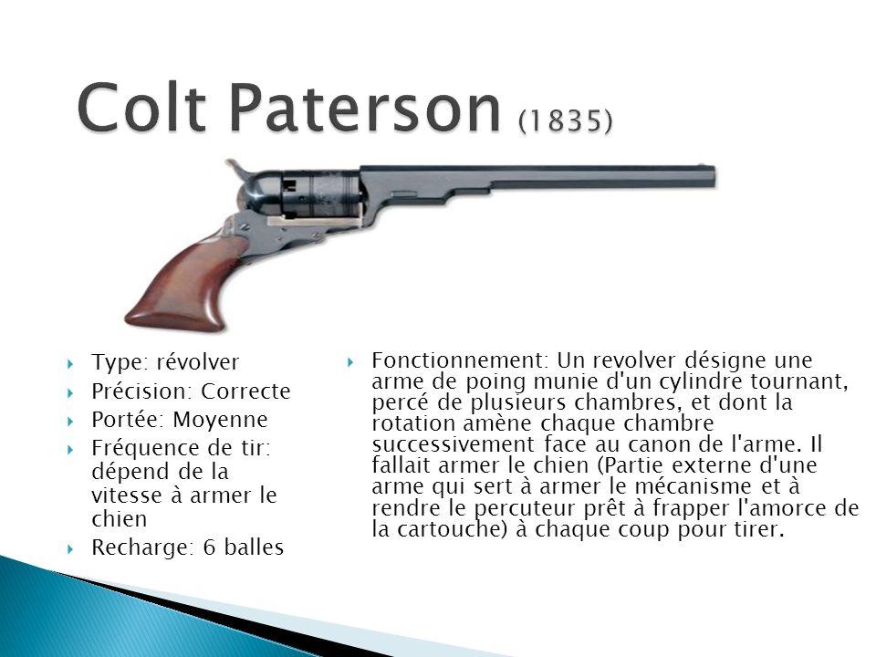 Fonctionnement: Un revolver désigne une arme de poing munie d'un cylindre tournant, percé de plusieurs chambres, et dont la rotation amène chaque cham