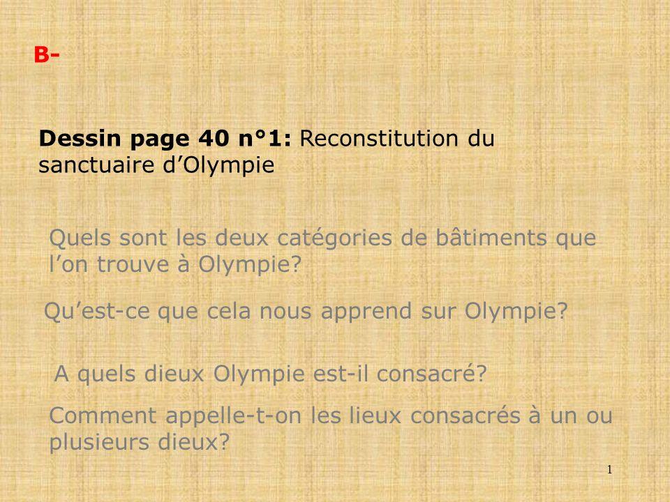 1 B- Dessin page 40 n°1: Reconstitution du sanctuaire dOlympie Quels sont les deux catégories de bâtiments que lon trouve à Olympie? Quest-ce que cela