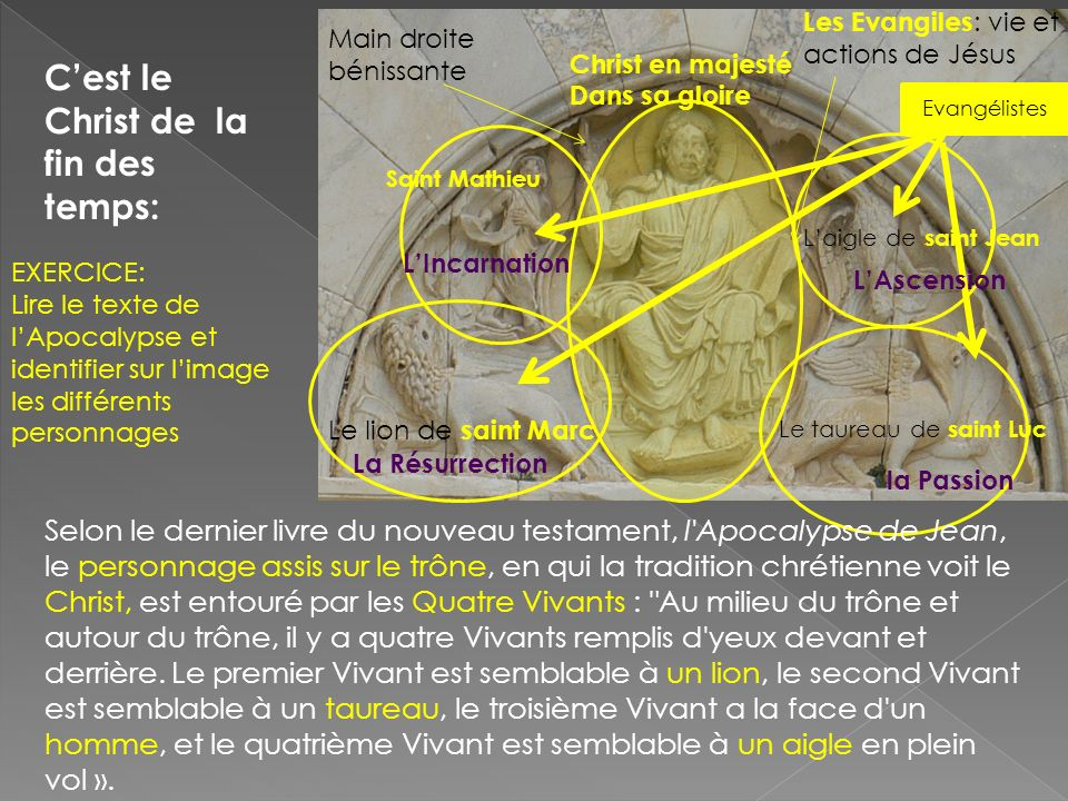 Le lion symbolise la Résurrection +Christ triomphant Lincarnation symbolisée par Matthieu: 1 ère venue du Christ sur terre= sa vie sur terre : rappel de 6e Seconde venue du Christ à la fin des temps, triomphant comme dans lEvangile de Matthieu: « Quand le fils de lHomme siègera sur son trône de gloire » (Mt, 19.28).
