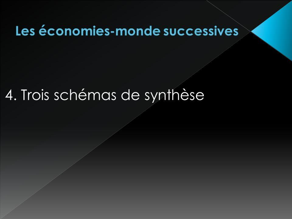 4. Trois schémas de synthèse