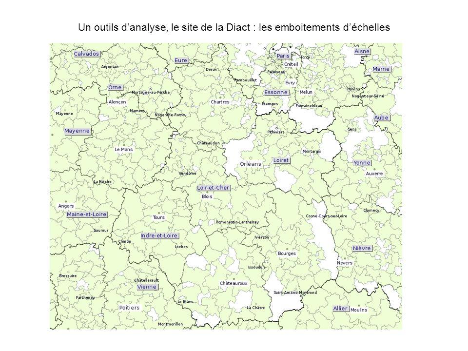 Un outils danalyse, le site de la Diact : les emboitements déchelles