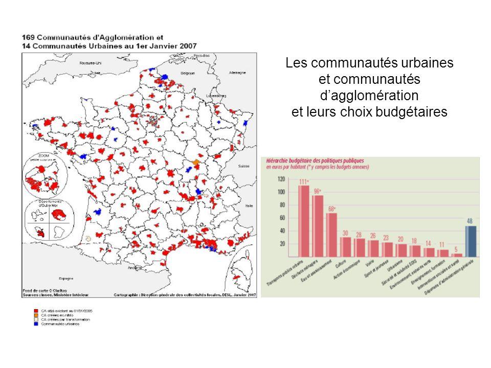 Les communautés urbaines et communautés dagglomération et leurs choix budgétaires