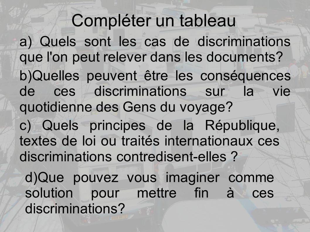 Compléter un tableau a) Quels sont les cas de discriminations que l on peut relever dans les documents.