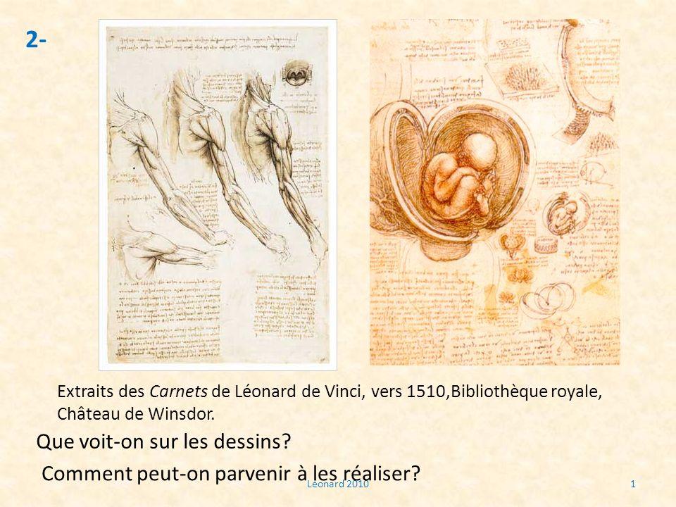 Léonard 20101 2- Extraits des Carnets de Léonard de Vinci, vers 1510,Bibliothèque royale, Château de Winsdor. Que voit-on sur les dessins? Comment peu