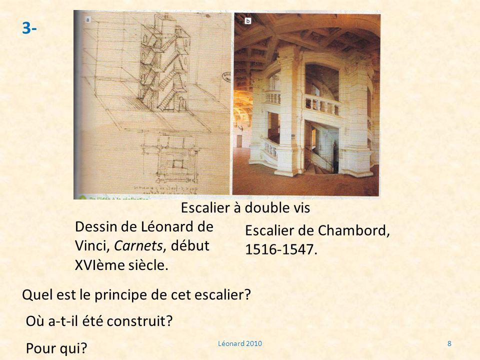 Léonard 20108 3- Dessin de Léonard de Vinci, Carnets, début XVIème siècle. Escalier de Chambord, 1516-1547. Escalier à double vis Quel est le principe