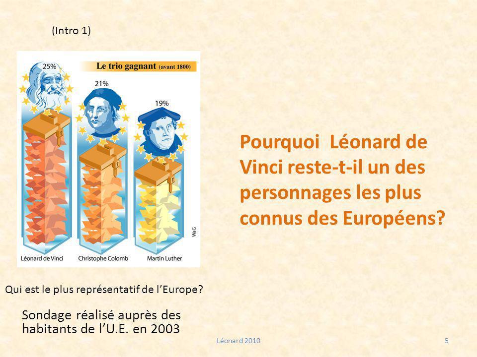 Couvertures dalbums de bandes dessinées Léonard 20106 Pourquoi Léonard de Vinci est-il considéré comme un génie.