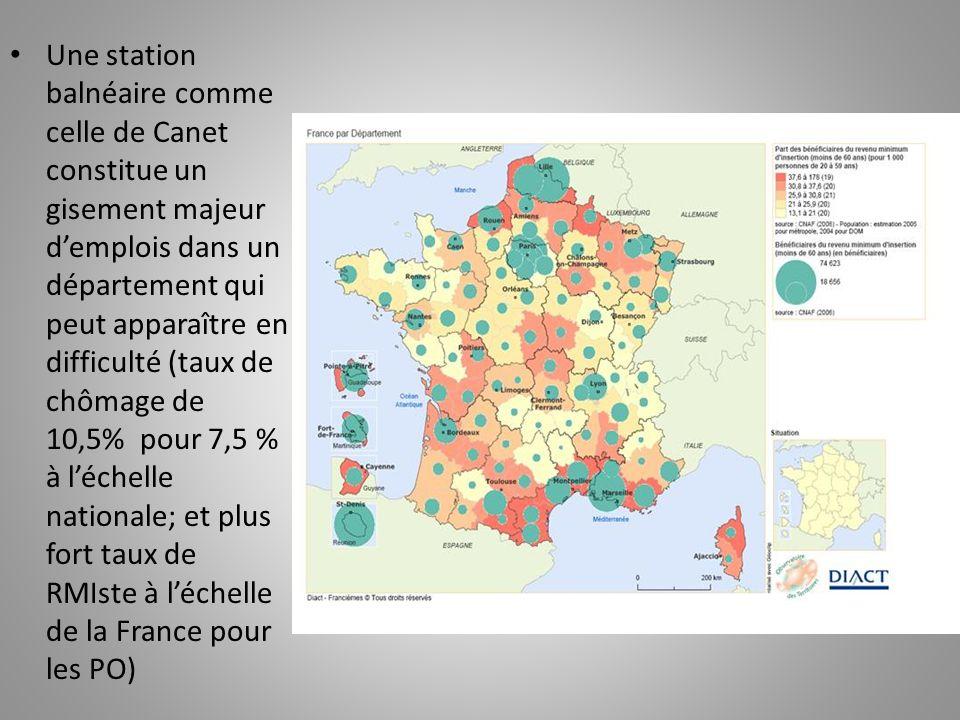 Quelles limites économiques et sociales sont-elles liées aux stations balnéaires du type de Canet.