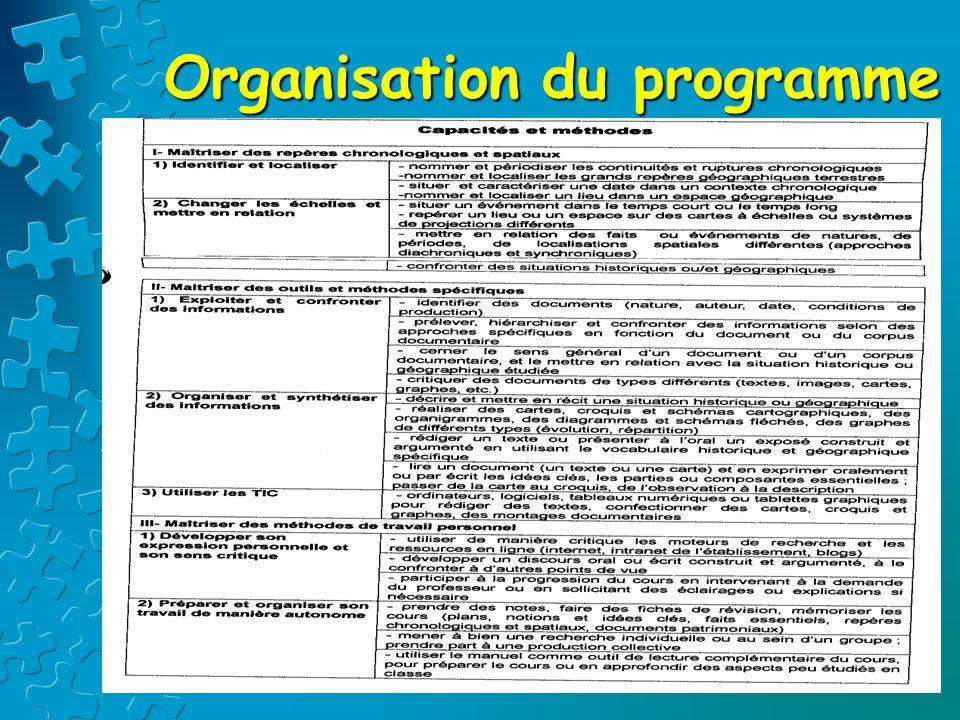 Organisation du programme