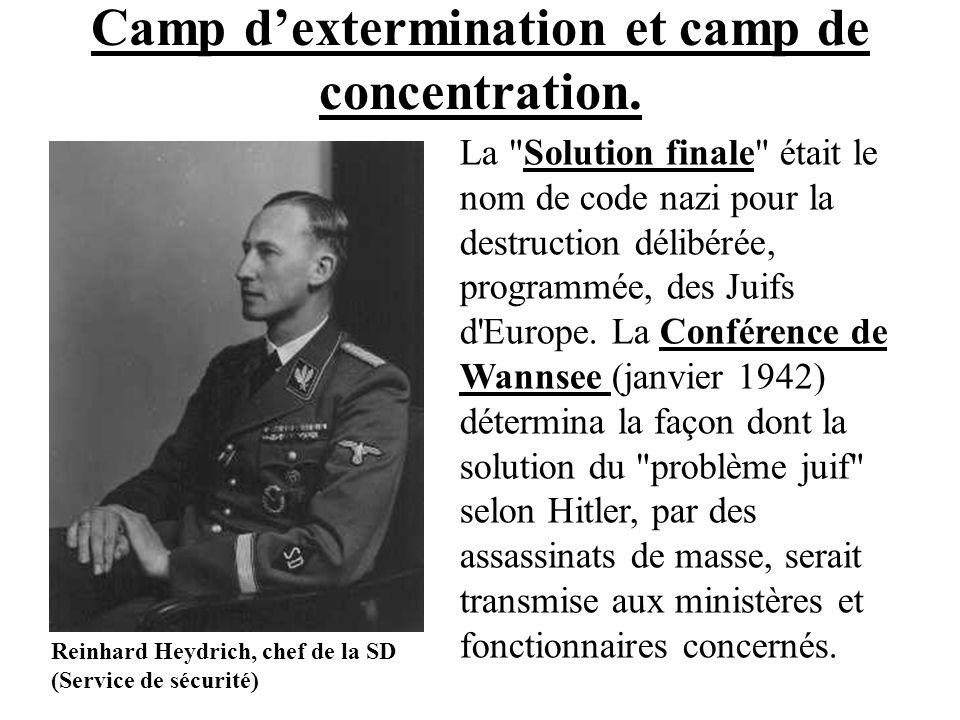 Camp dextermination et camp de concentration. La