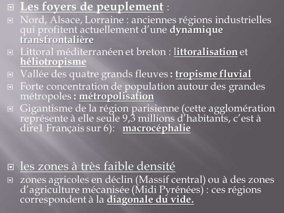 Les foyers de peuplement : dynamique transfrontalière Nord, Alsace, Lorraine : anciennes régions industrielles qui profitent actuellement dune dynamiq