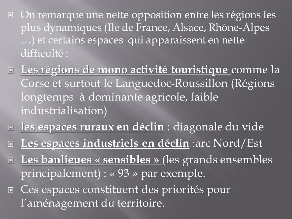 On remarque une nette opposition entre les régions les plus dynamiques (Ile de France, Alsace, Rhône-Alpes …) et certains espaces qui apparaissent en