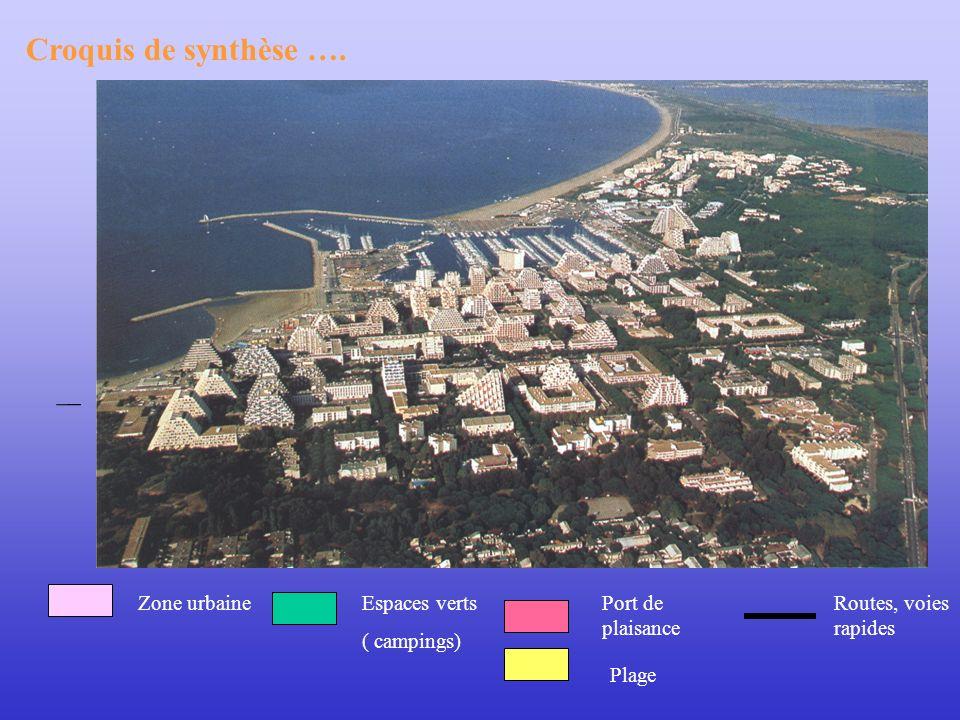 Croquis de synthèse …. Zone urbaineEspaces verts ( campings) Port de plaisance Routes, voies rapides Plage