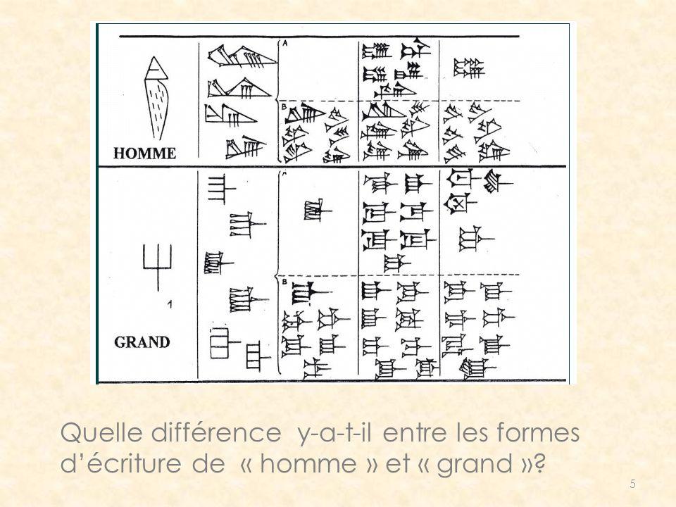5 Quelle différence y-a-t-il entre les formes décriture de « homme » et « grand »?