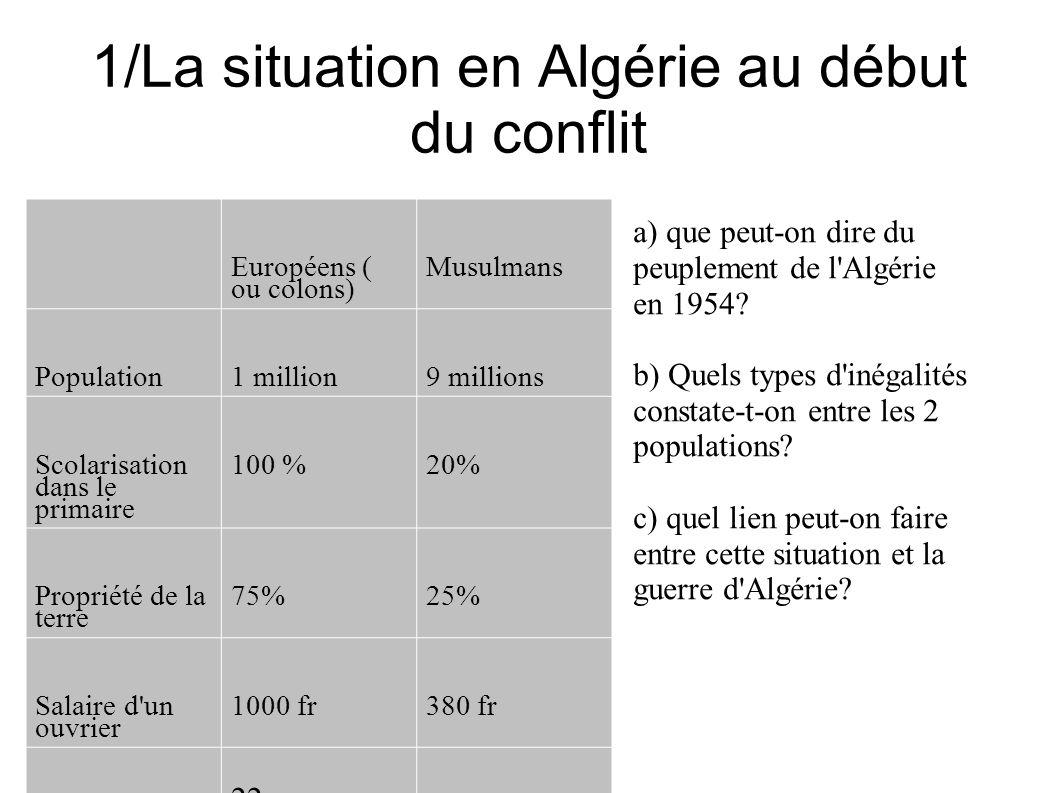 1/La situation en Algérie au début du conflit Européens ( ou colons) Musulmans Population1 million9 millions Scolarisation dans le primaire 100 %20% Propriété de la terre 75%25% Salaire d un ouvrier 1000 fr380 fr Nombre de représentants parlementaires 22 a) que peut-on dire du peuplement de l Algérie en 1954.