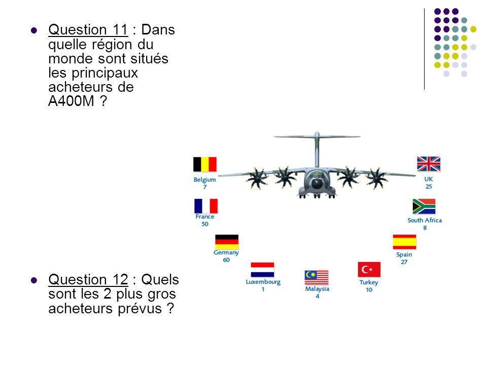 Question 11 : Dans quelle région du monde sont situés les principaux acheteurs de A400M ? Question 12 : Quels sont les 2 plus gros acheteurs prévus ?