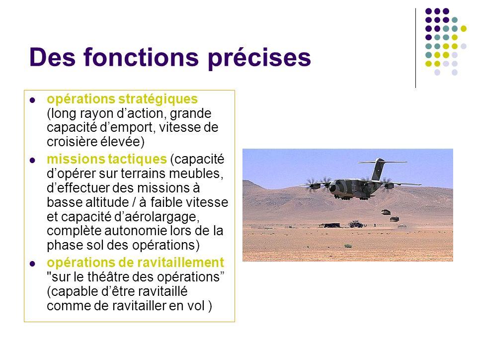 Des fonctions précises opérations stratégiques (long rayon daction, grande capacité demport, vitesse de croisière élevée) missions tactiques (capacité