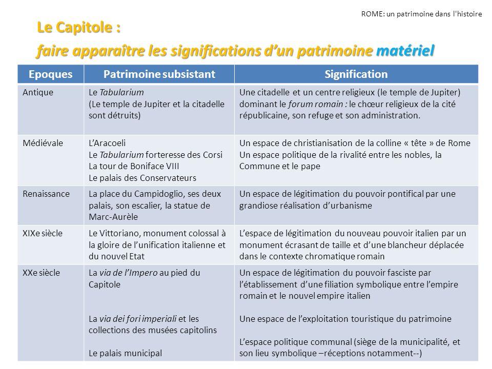 ROME: un patrimoine dans l'histoire Le Capitole : faire apparaître les significations dun patrimoine matériel 19JL. juin 2012 EpoquesPatrimoine subsis