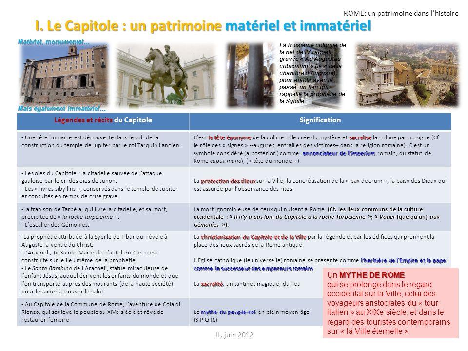 ROME: un patrimoine dans l'histoire I. Le Capitole : un patrimoine matériel et immatériel 21JL. juin 2012 Légendes et récits du CapitoleSignification