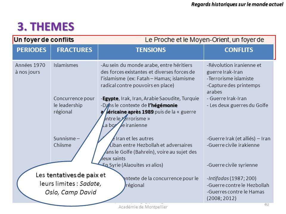 Regards historiques sur le monde actuel 3. THEMES 40 Inspection pédagogqiue régionale. Académie de Montpellier Comment ? PERIODESFRACTURESTENSIONSCONF