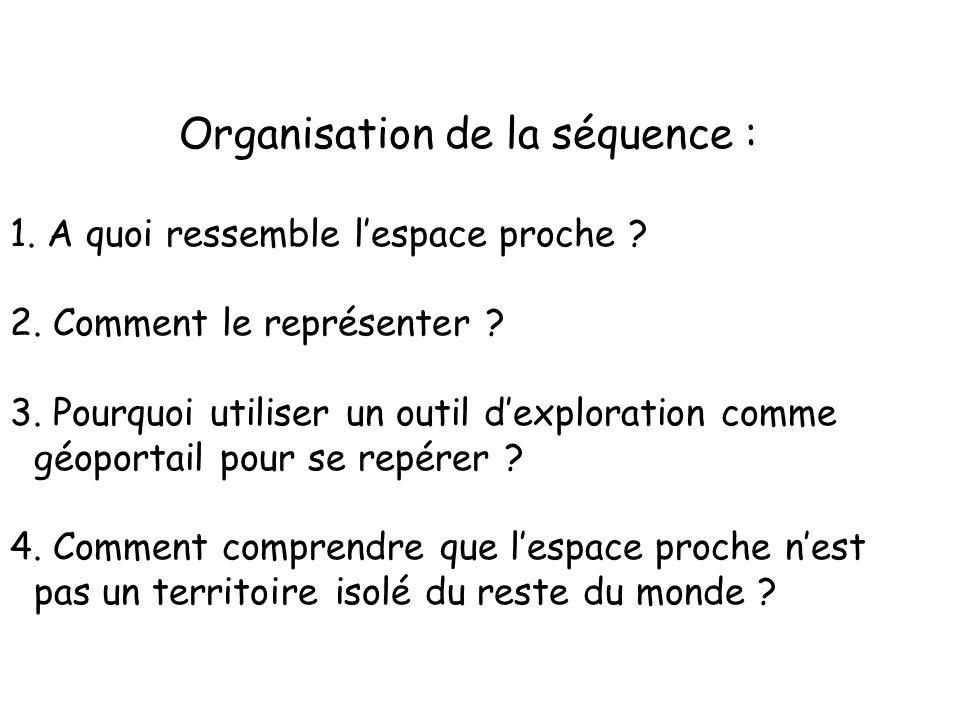 Organisation de la séquence : 1. A quoi ressemble lespace proche ? 2. Comment le représenter ? 3. Pourquoi utiliser un outil dexploration comme géopor