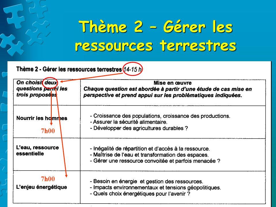 Thème 2 – Gérer les ressources terrestres 7h00