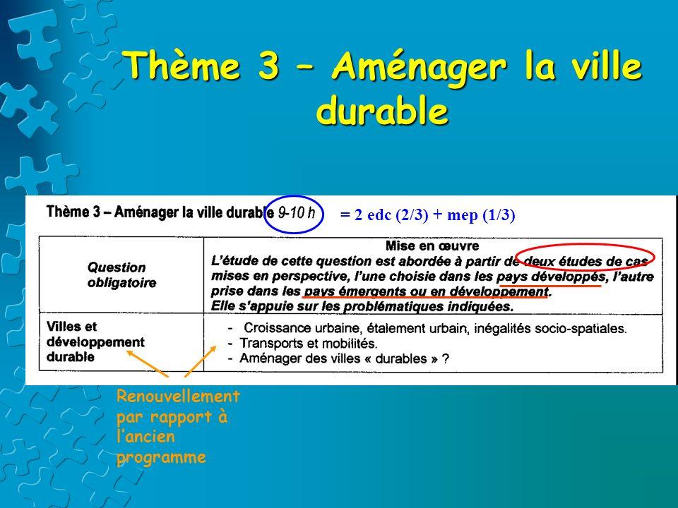 Thème 3 – Aménager la ville durable Renouvellement par rapport à lancien programme = 2 edc (2/3) + mep (1/3)