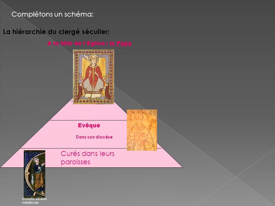 A la tête de l Eglise : le Pape La hiérarchie du clergé séculier: Evêque Dans son diocèse Curés dans leurs paroisses Encarta, société médiévale Complé