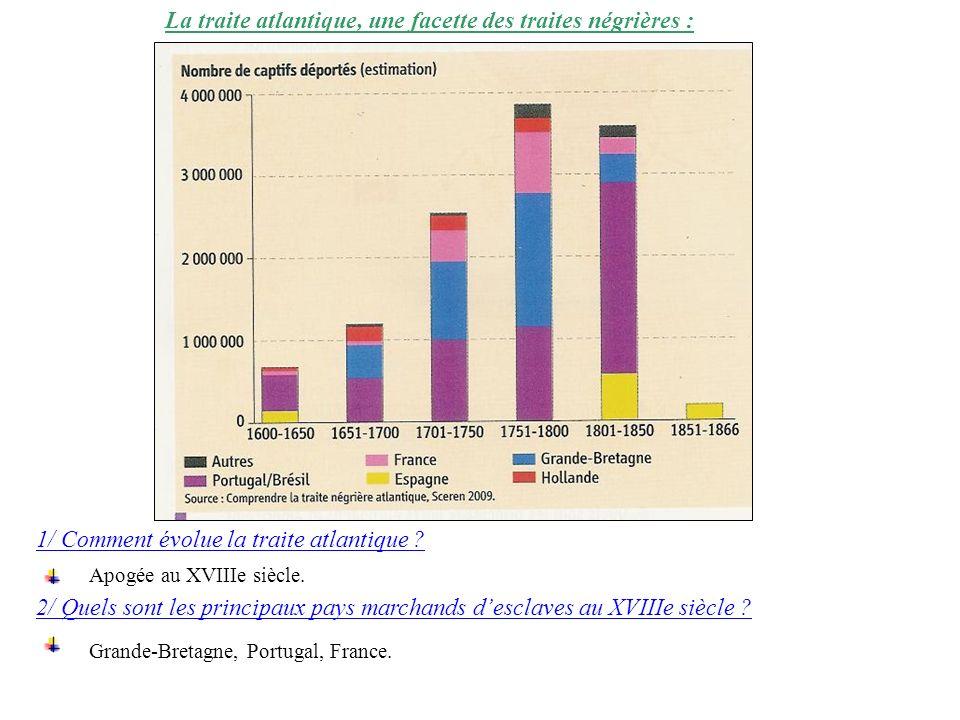La traite atlantique, une facette des traites négrières : 1/ Comment évolue la traite atlantique ? 2/ Quels sont les principaux pays marchands desclav