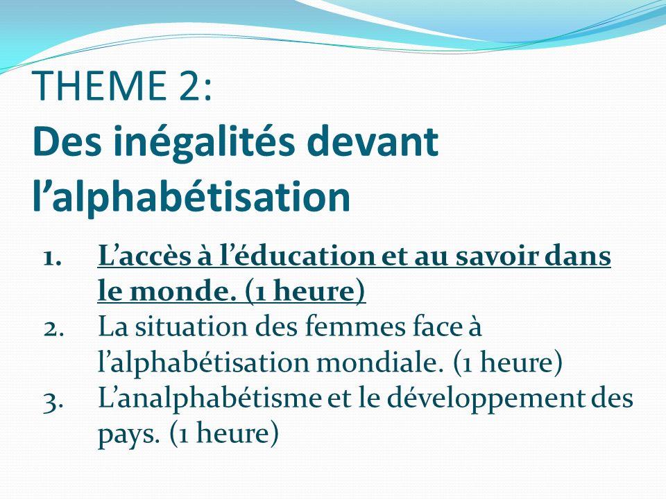 THEME 2: Des inégalités devant lalphabétisation 1.Laccès à léducation et au savoir dans le monde. (1 heure) 2.La situation des femmes face à lalphabét