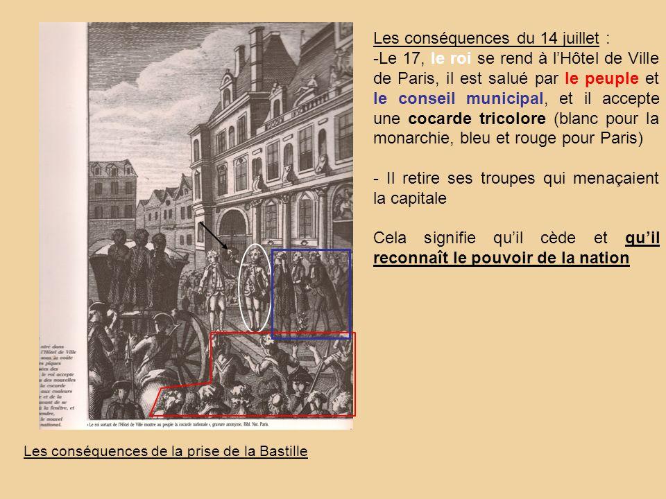 Les conséquences de la prise de la Bastille (suite) Le peuple de Paris est désormais armé : Les 5 et 6 octobre 1789, les Parisiennes vont à Versailles et en ramènent de force la famille royale, qui restera à Paris, sous surveillance, au palais des Tuileries.