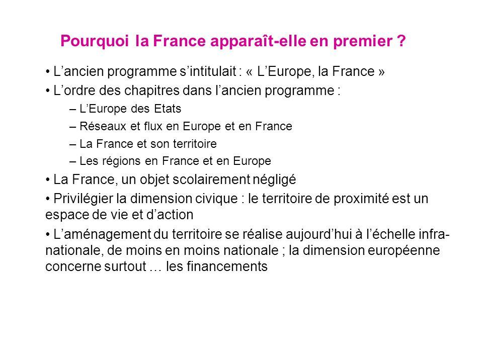 Pourquoi la France apparaît-elle en premier .