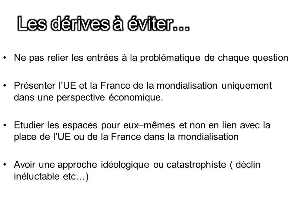 Ne pas relier les entrées à la problématique de chaque question Présenter lUE et la France de la mondialisation uniquement dans une perspective économique.